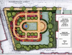 Ramler Park plan, by Elena Sapporta